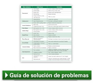 rcbu-spanish-troubleshooting-guide-button-long.jpg