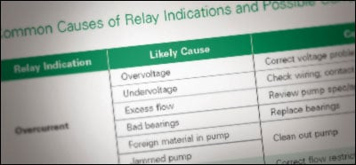 What's Your Relay Telling You? - Chart